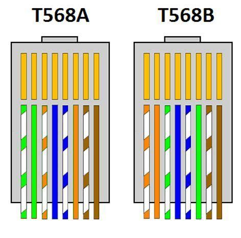 Ethernet B Standard Wiring by 14 Best Cat6 Wiring Diagram Images On Coding