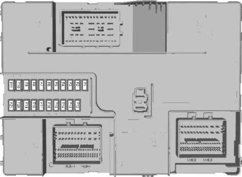ford transit fuse box diagram fuse diagram