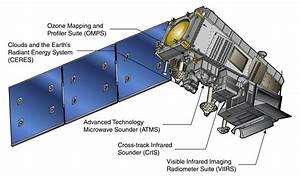 Suomi Npp    Jpss Proving Ground  U00ab Cimss Satellite Blog