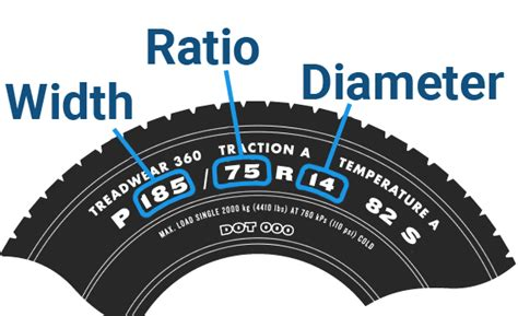 How Is Car Tyre Length And Width Decided?