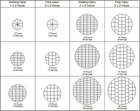 cake serving chart cake servings guide