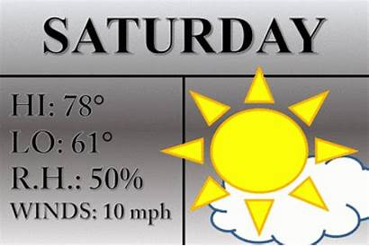 Weekend Cleveland Humidity Warm Weather Finally Low