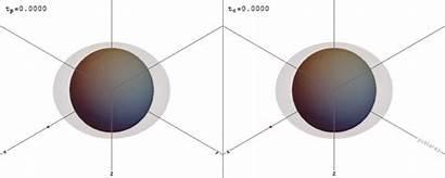 Hole Falling Holes Into Gravitational Dilation Observer