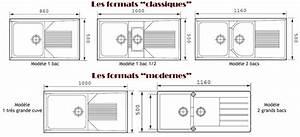 Dimension Standard Meuble Cuisine : dimension evier cuisine standard table de lit ~ Teatrodelosmanantiales.com Idées de Décoration