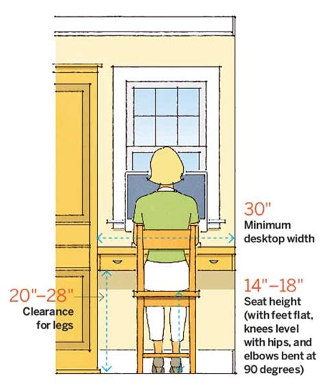 Kitchen Desk Depth by Home Office Numbers 64 Important Numbers Every Homeowner