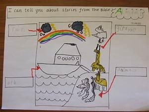 Noahs Ark Diagram