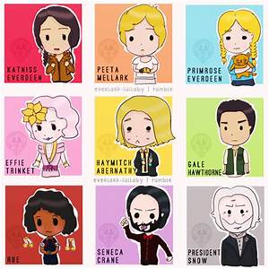 The Hunger Games characters by HeiYan on DeviantArt