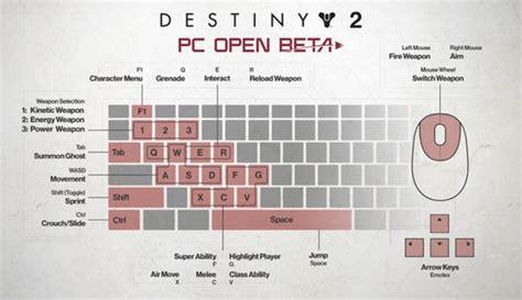 express siege social destiny 2 beta countdown when does pc beta end the farm