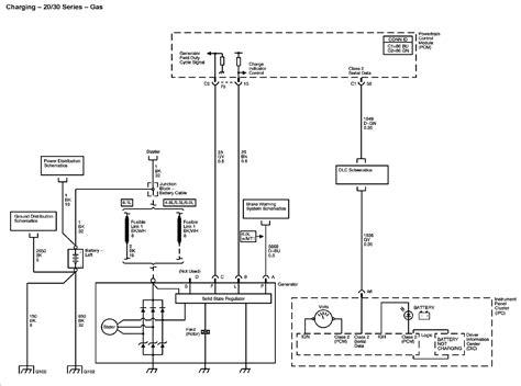 Chevy Alternator Wiring Diagram Volovets Info