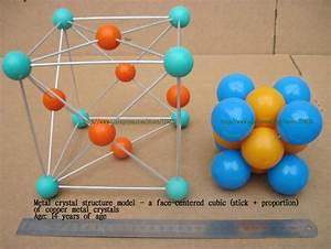 Popular Crystal Structure Copper