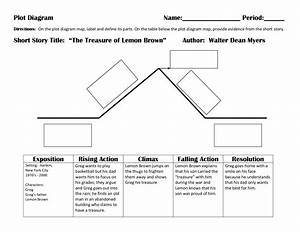 Wiring Diagram Database  The Treasure Of Lemon Brown Plot