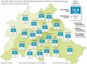 Umzugsauto Mieten Berlin : in berlin steigen die mieten bundesweit am st rksten ~ Watch28wear.com Haus und Dekorationen