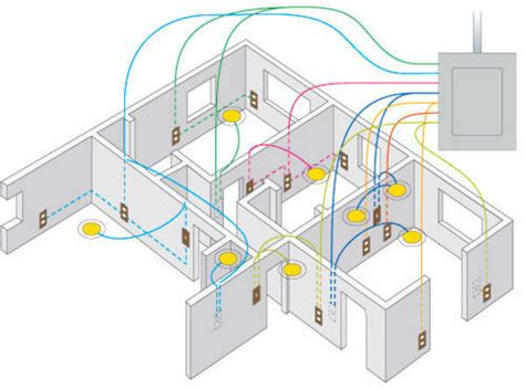 Home Wiring Service Work Enterprises