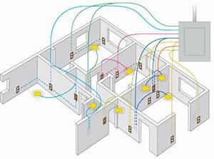 Home Wiring Service  Wiring Work