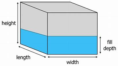 Tank Volume Height Depth Calculator Length Width