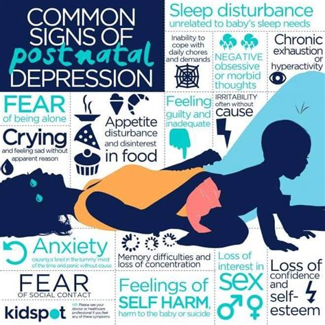 Common Signs Of Post Partum Depression  Doula Stuff. Inherited Signs. Obese Person Signs. Psychotic Depression Symptom Signs Of Stroke. Traffic Goa Signs Of Stroke. College Florida Signs. Protocol Signs Of Stroke. Rasta Signs Of Stroke. Neuro Signs Of Stroke