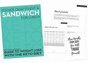 Keto Weight Loss Guide For Beginners