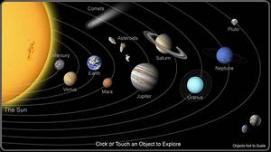 kuiper_belt_ surrounds earths outer solar system past ...