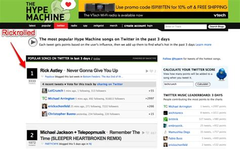 The Hype Machine's New Twitter Music Chart Is Too Easy To