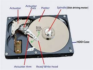 Hard Disk  What Is Hdd  How Does Hard Disk Work