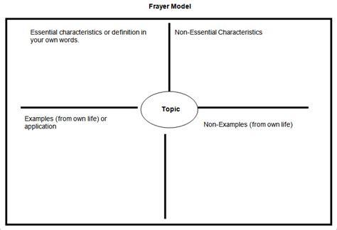 5 frayer model templates free sle exle format