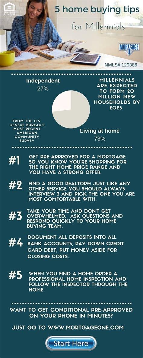 buy tips 5 home buying tips for millennials mortgage 1 inc