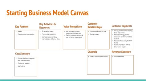 Starting Business Model Canvas