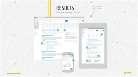 Search Engine Consultants by Search Engine Optimization Strategy Consulting