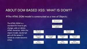 dom based xss With pdf document object model