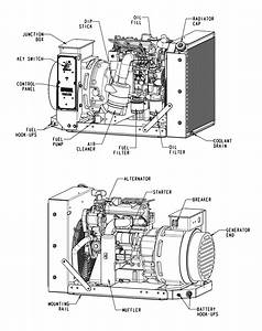 9 Kw Diesel Generator Details