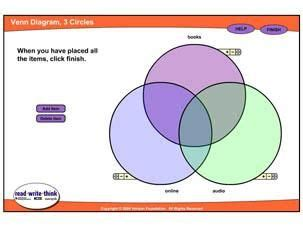 Here Venn Diagram Generator With Three Circles