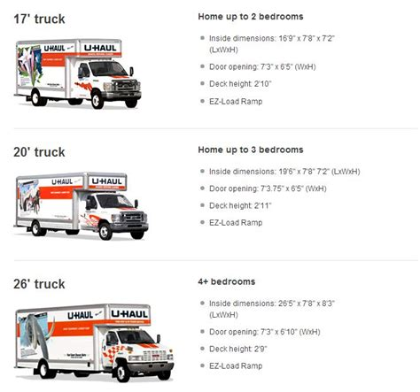 U Haul Truck Dimensions Pictures to Pin on Pinterest ...
