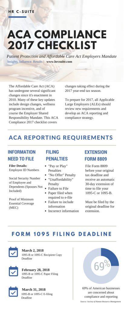 complete professional aca compliance checklist hr