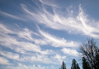 Cirrus Clouds - Types of Clouds - Names of Clouds