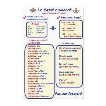 French Grammar Basic Passe Compose Poster | Zazzle.com ...