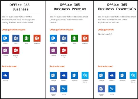 Office 365 Mail Plans by Get Microsoft Office 365 Exchange From A Local Ri