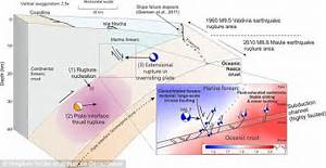 'Doublet' quakes are difficult to detect and can produce ...