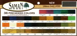 Factory Paint & Decorating: Add Color to Your Room with