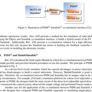Pdf Simulation Interfacing Capabilities Device