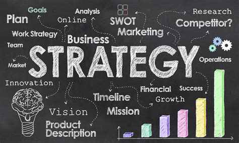 business strategy how to create simple business strategy jcount