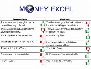 Personal loan or gold loan which is best option for No documentation personal loan