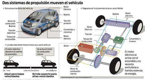 opiniones de vehiculo hibrido electrico