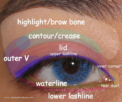 Diagram For Eye Makeup by Nerdy Makeup 187 Archive 187 Eye Makeup Map