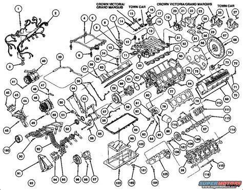 sohc  engine wiring diagram  fuse box