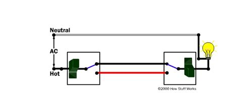 Electrical How Exactly Does Way Switch Work Home