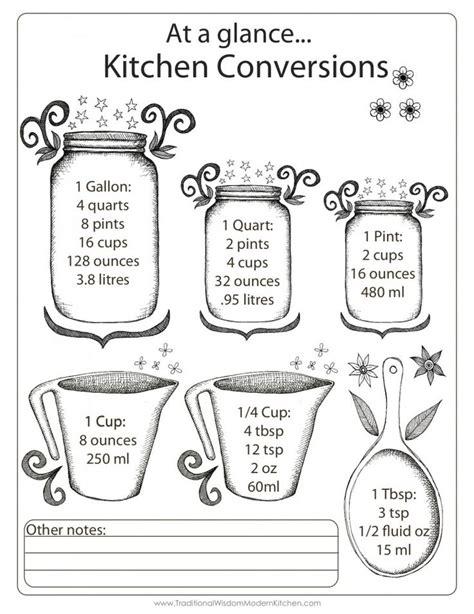 Kitchen Math Measurements by Gift Kitchen Measurements Conversion Chart Traditional