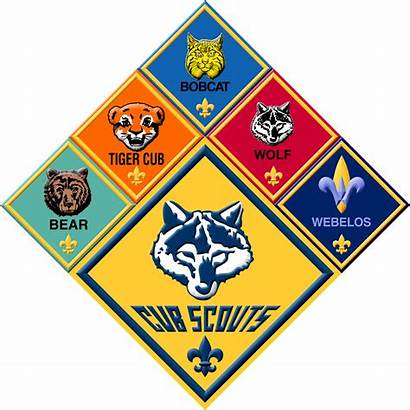 Cub Scout Pack Troop Tracy