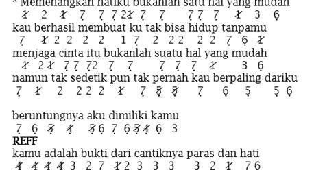 not angka vierra rasa ini not angka pianika lagu virgoun bukti