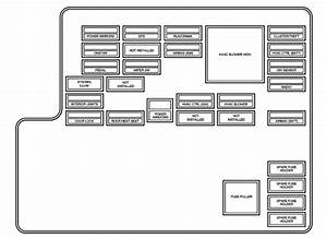 Pontiac G6 Fuse Box Diagram 2005-2010