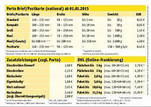 Porto Berechnen Deutsche Post : porto cheat sheet 2015 ~ Themetempest.com Abrechnung